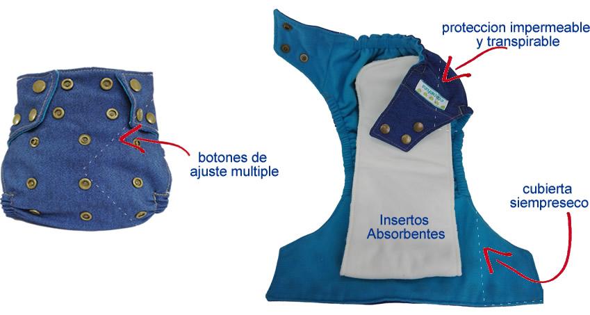 Componentes de pañal ecológico ecopekes